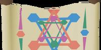 Alchemical chart