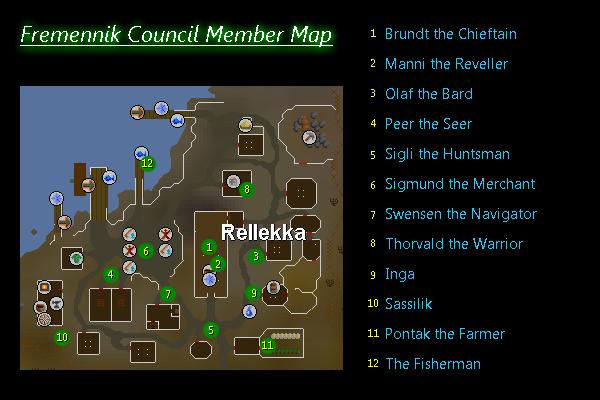 Fremennik Council Member Map