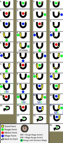 Zulrah Patterns