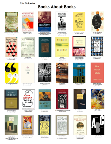 File:Books about Books.png