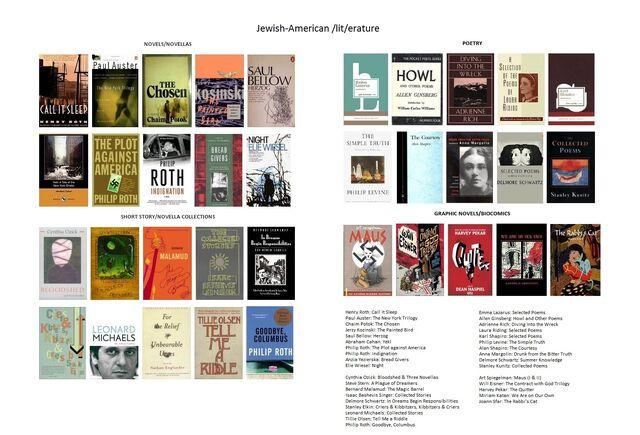 File:Jewish american writers b.jpg