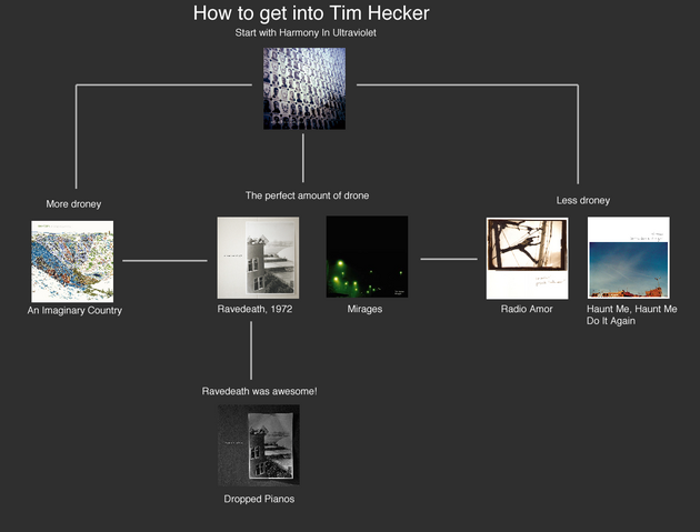 File:Timhecker.png