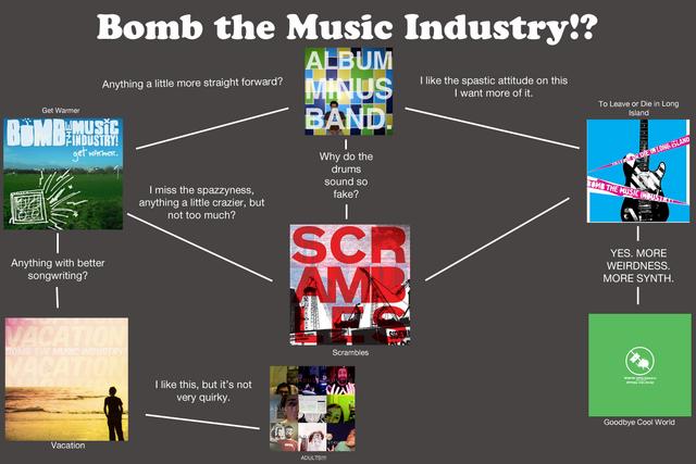 File:Bombthemusicindustry.png