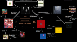 King Crimson Flowchart