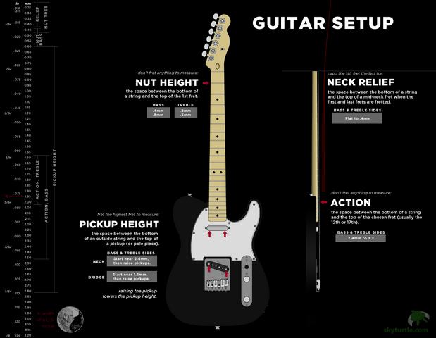 File:Guitar Setup.png