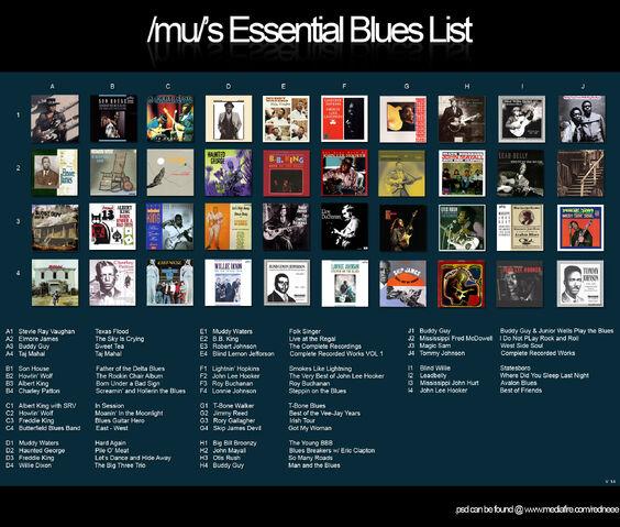 File:Blues.jpg