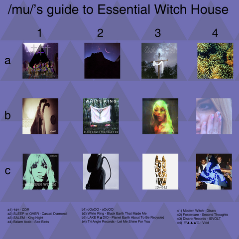File:Essentialwitchhouse.png