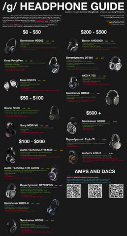 File:Headphones Chart 1.jpg