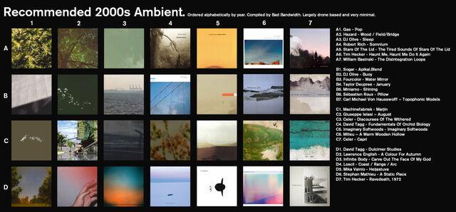 File:Ambient00s.jpg
