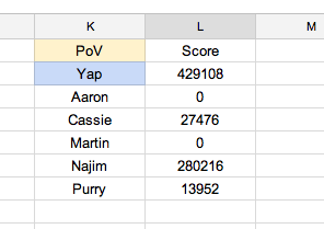File:Week 1 PoV Results.png