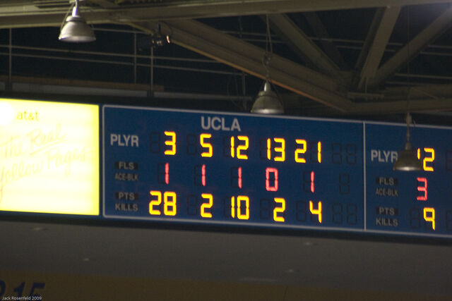 File:Baseball Score Board.jpg