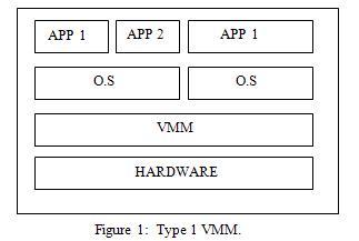 File:Type1vmm.JPG
