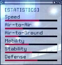 ACEX Statistics YR-302