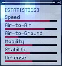 ACEX Statistics F-14D