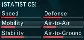 F-2A stats