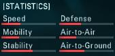 Su-25 stats