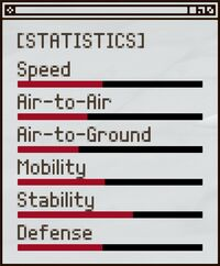 F16jastats