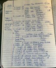 Sarah's Notebook - ACOMAF Names