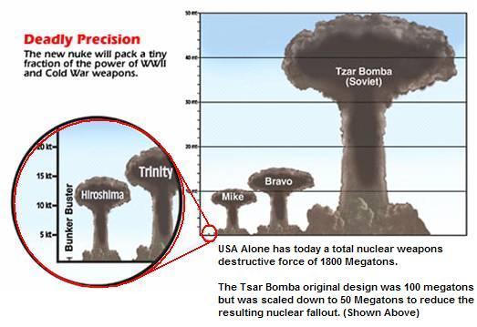File:Tsar bomb.jpg