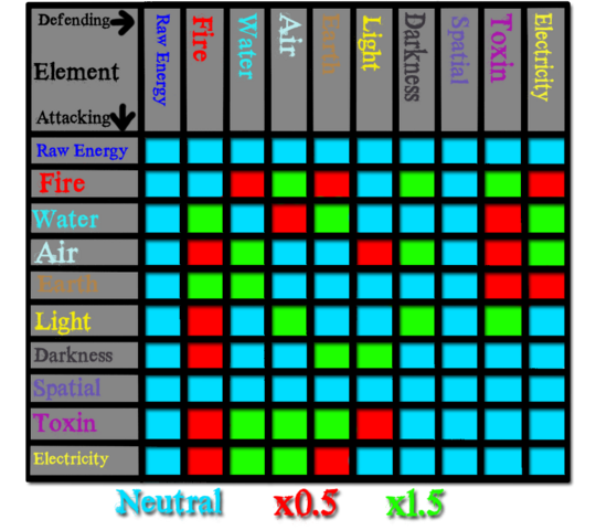 File:Chart.png