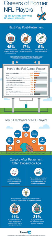 NFL-players-retired-jobs