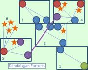 Dandalugan Fortress