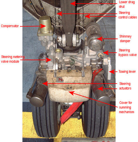 File:Nose gear ng labelled.jpg