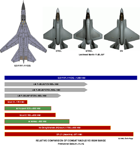 File:JSF F-22A-Fuel-4.png