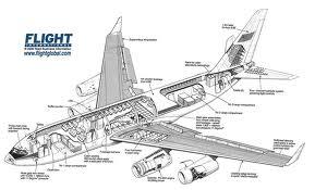 File:Ilyushin cutaway.jpg