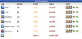 Thumbnail for version as of 08:38, May 13, 2015