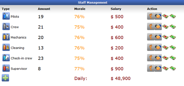 File:Staff Manager - overview.png