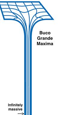 File:Buco Grande Maxima.png