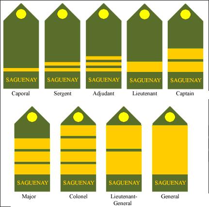 File:Sag-army-grade.png