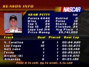 Adam Petty wins