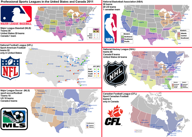 File:Major professional sports leagues in the United States and Canada 2011.PNG
