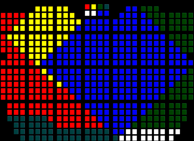 NE Russian Duma