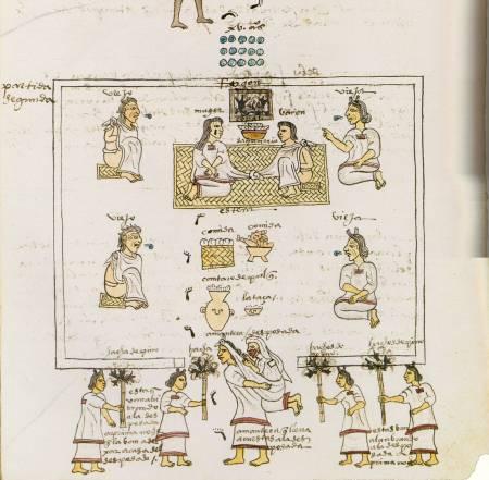 File:Aztec marriage ceremony.jpg