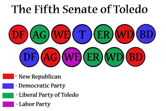 File:ToledoSenate.jpg
