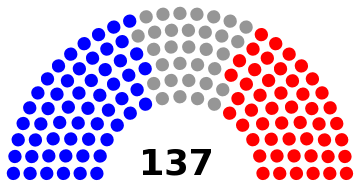 File:TicinoParliament.png