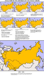 SovietEvolution