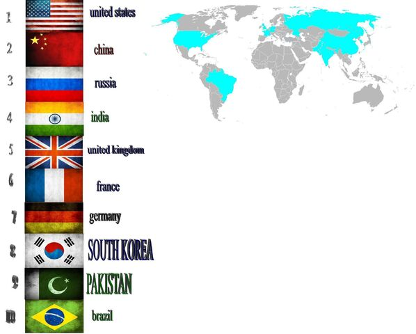 File:World military power..jpg