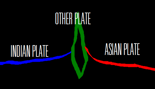File:Asia Plates.png
