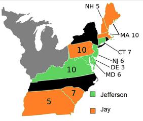 Electoral Vote 1788