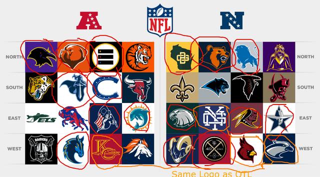 File:NFLlogosimage.png