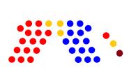 CoS House of Representative