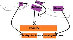 Battle of Koposvar Diagram
