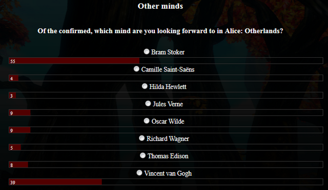 File:Other minds poll.png