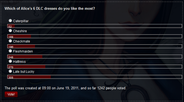 File:Favorite dress poll.png