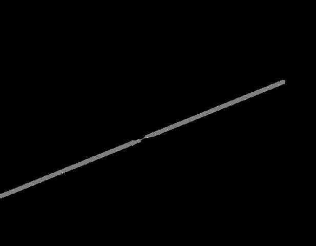 File:Worthlink y = .5x.png