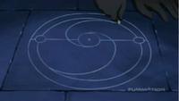 Water alchemy transmutation circle